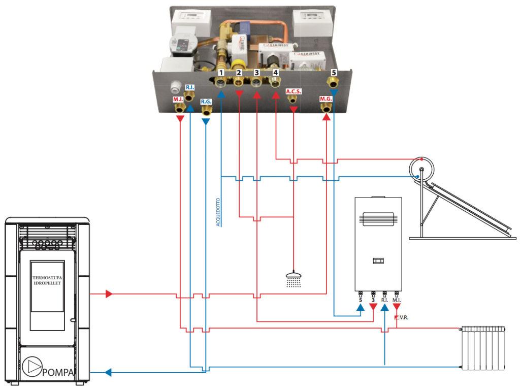 Schema-montaggio-solart-2