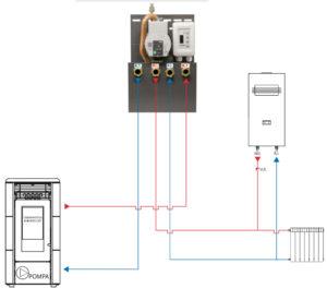 Schema montaggio kit idropellet 5