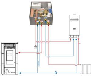 Schema montaggio kit idropellet 1