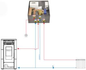 Schema montaggio kit idropellet 2