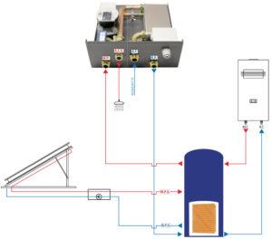 Schema-montaggio-kit-produzione-ACS-per-puffer
