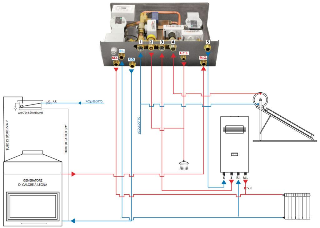 Scherma-montaggio-kit-solar-1